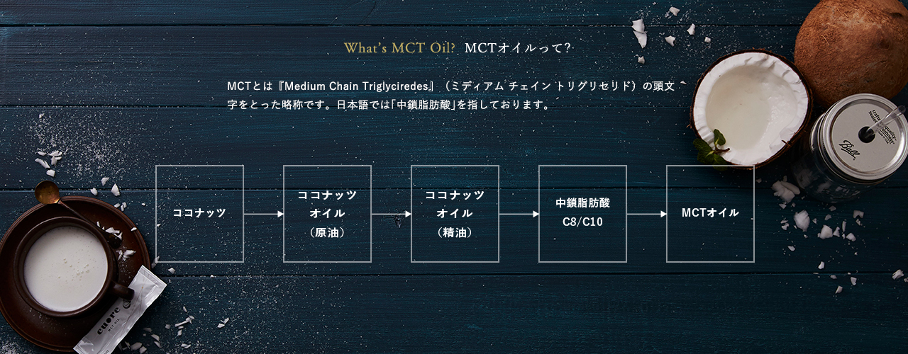 Whiat's MCT OIL